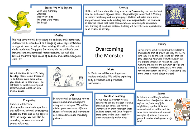 Y1_Overcoming_the_monster_topic_map