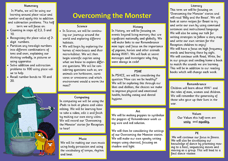 Y2_Aut_2-_Overcoming_the_Monster