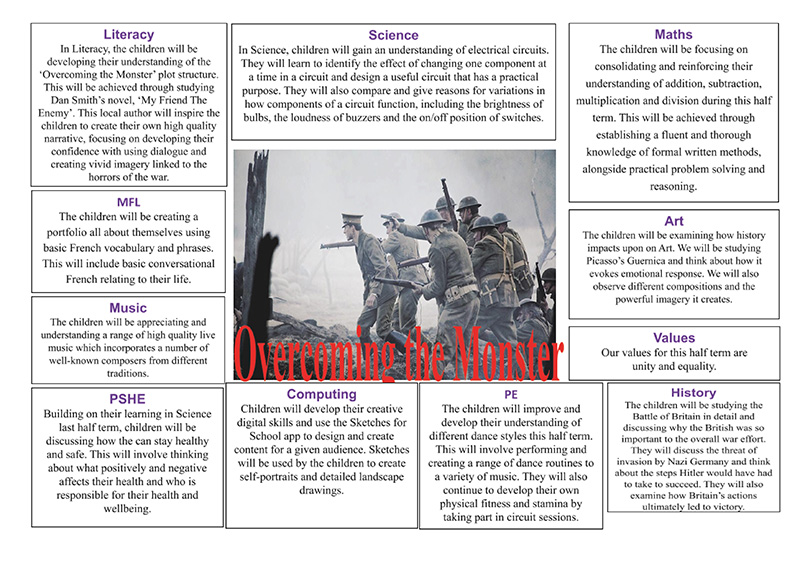Y6_Autumn_2_Topic_Map_Overcoming_the_Monster