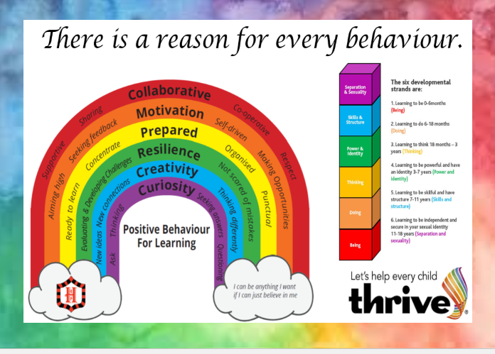 There is a reason for all behaviours
